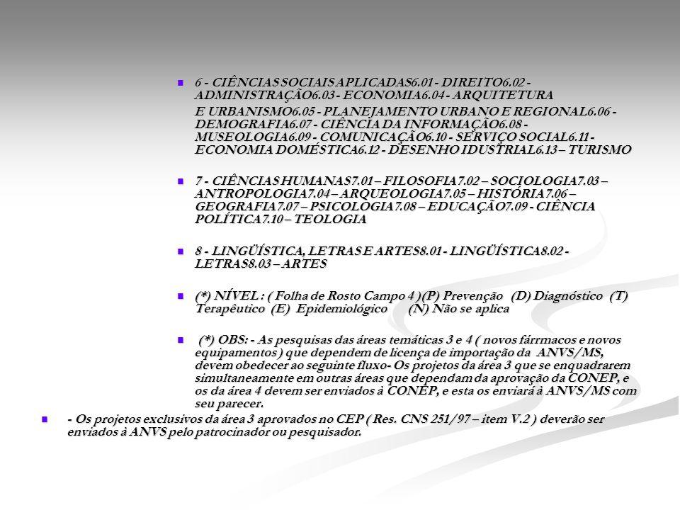 6 - CIÊNCIAS SOCIAIS APLICADAS6.01 - DIREITO6.02 - ADMINISTRAÇÃO6.03 - ECONOMIA6.04 - ARQUITETURA 6 - CIÊNCIAS SOCIAIS APLICADAS6.01 - DIREITO6.02 - A