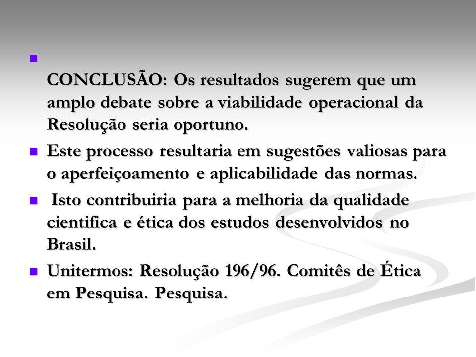 CONCLUSÃO: Os resultados sugerem que um amplo debate sobre a viabilidade operacional da Resolução seria oportuno. CONCLUSÃO: Os resultados sugerem que
