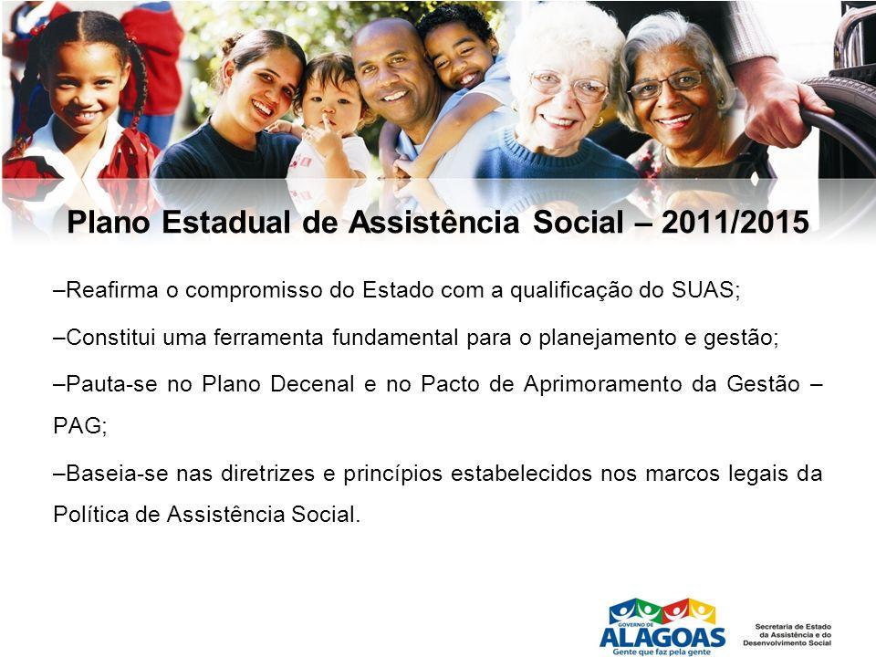 Plano Estadual de Assistência Social – 2011/2015 –Reafirma o compromisso do Estado com a qualificação do SUAS; –Constitui uma ferramenta fundamental p
