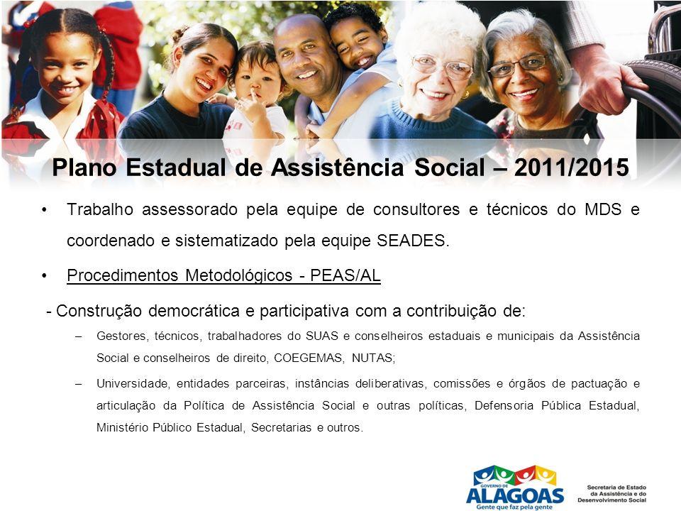 Plano Estadual de Assistência Social – 2011/2015 Trabalho assessorado pela equipe de consultores e técnicos do MDS e coordenado e sistematizado pela e