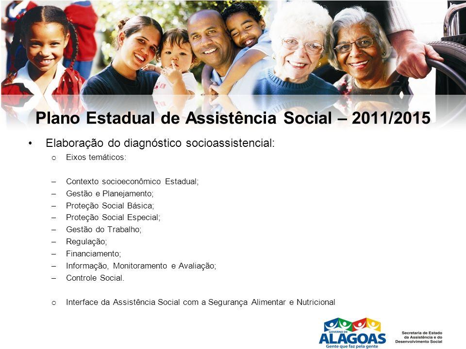 Plano Estadual de Assistência Social – 2011/2015 Elaboração do diagnóstico socioassistencial: o Eixos temáticos: –Contexto socioeconômico Estadual; –G