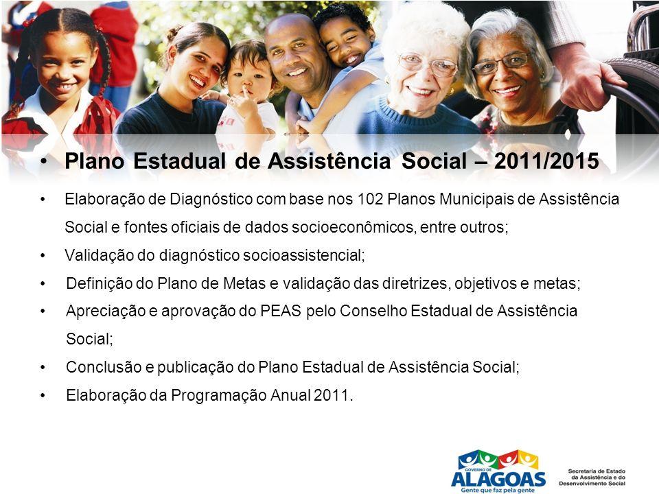 Plano Estadual de Assistência Social – 2011/2015 Elaboração de Diagnóstico com base nos 102 Planos Municipais de Assistência Social e fontes oficiais