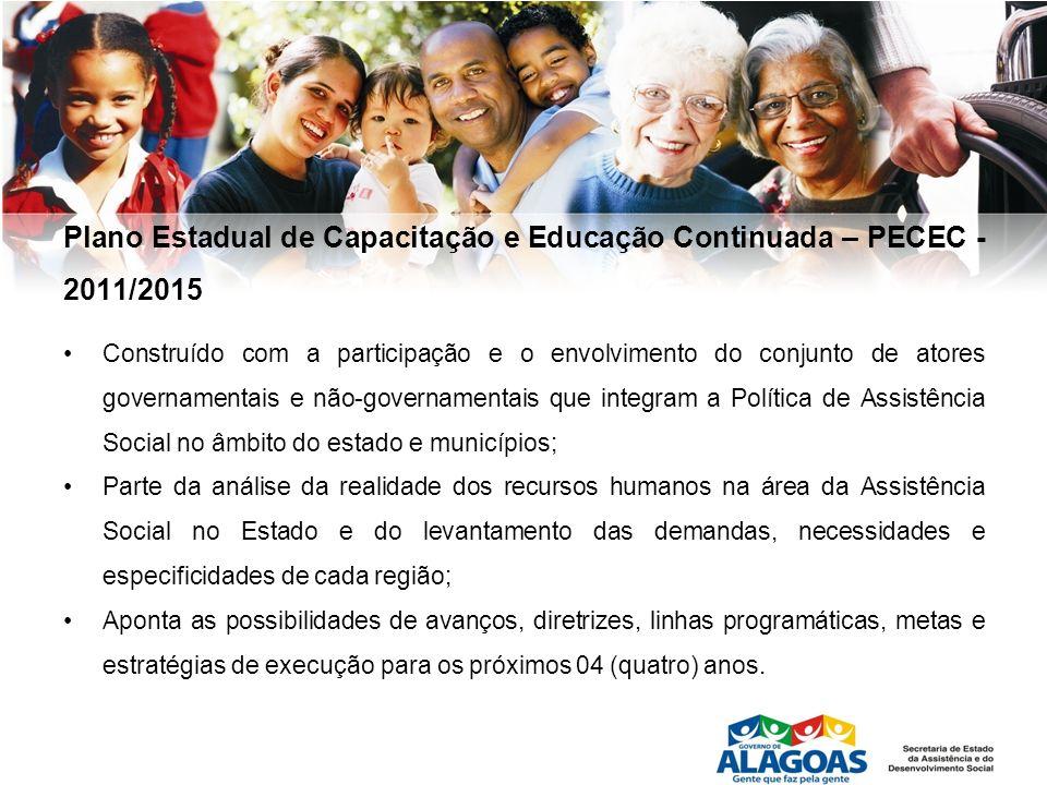 Plano Estadual de Capacitação e Educação Continuada – PECEC - 2011/2015 Construído com a participação e o envolvimento do conjunto de atores govername