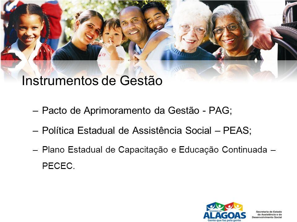 Instrumentos de Gestão –Pacto de Aprimoramento da Gestão - PAG; –Política Estadual de Assistência Social – PEAS; –Plano Estadual de Capacitação e Educ