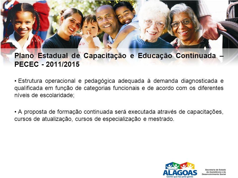 Plano Estadual de Capacitação e Educação Continuada – PECEC - 2011/2015 Estrutura operacional e pedagógica adequada à demanda diagnosticada e qualific