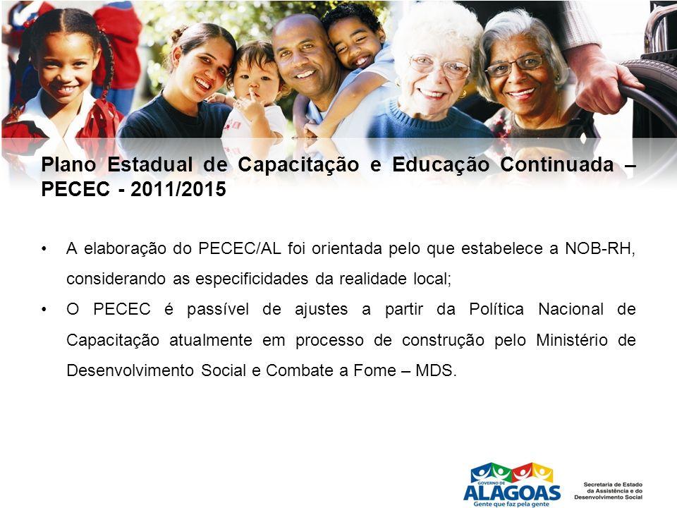 Plano Estadual de Capacitação e Educação Continuada – PECEC - 2011/2015 A elaboração do PECEC/AL foi orientada pelo que estabelece a NOB-RH, considera