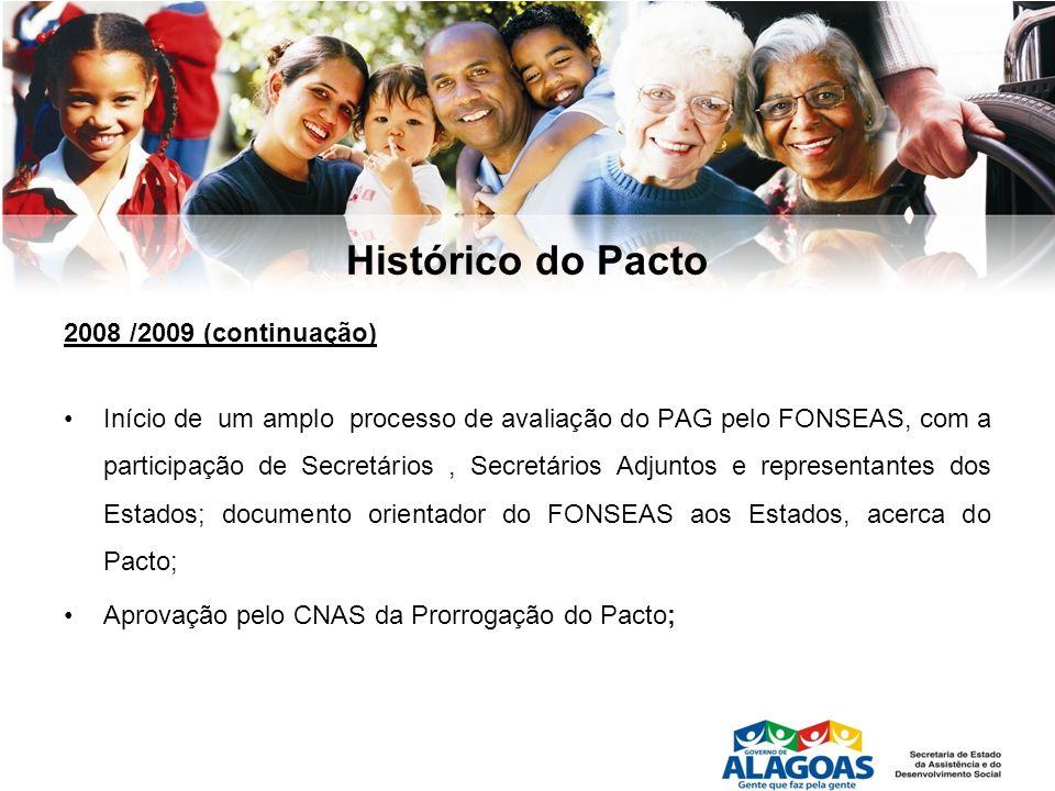 Histórico do Pacto 2010 Realização pelo FONSEAS de encontros regionais para avaliar e propor redefinições de conteúdos do PAG; Elaboração e apresentação ao MDS e à CIT do documento do FONSEAS com a proposta de uma nova versão e sistemática para o Pacto; Pactuação na CIT das prioridades nacionais para o quadriênio de 2011/2014.