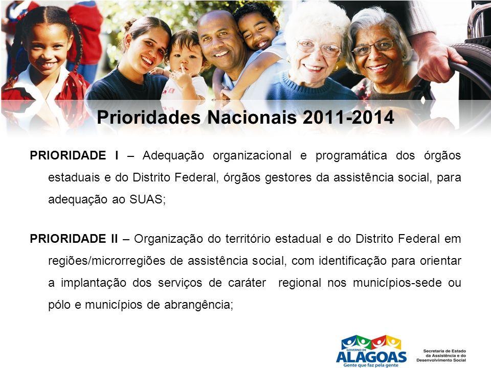 Prioridades Nacionais 2011-2014 PRIORIDADE I – Adequação organizacional e programática dos órgãos estaduais e do Distrito Federal, órgãos gestores da