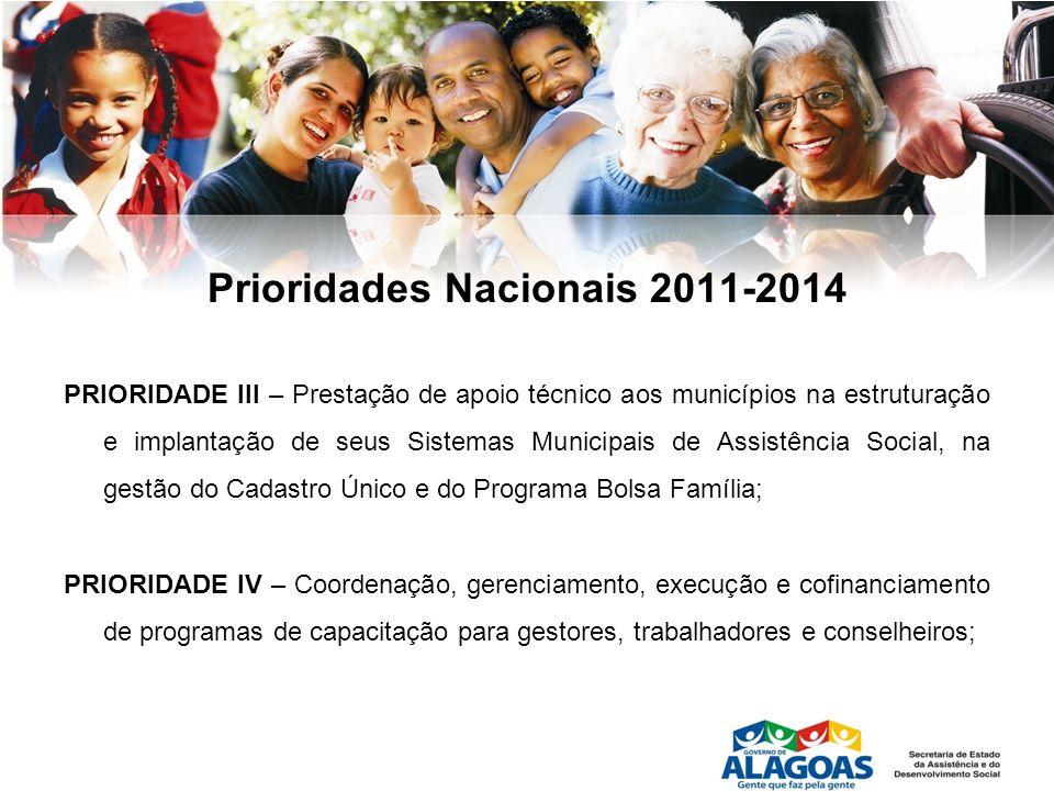 Prioridades Nacionais 2011-2014 PRIORIDADE III – Prestação de apoio técnico aos municípios na estruturação e implantação de seus Sistemas Municipais d