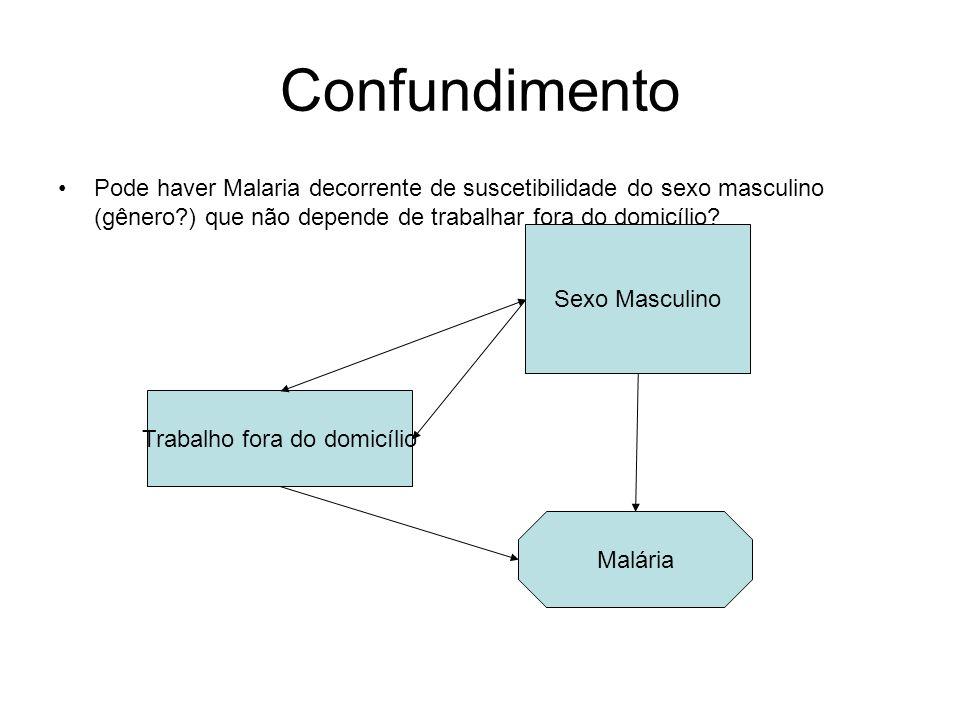 Confundimento Pode haver Malaria decorrente de suscetibilidade do sexo masculino (gênero?) que não depende de trabalhar fora do domicílio? Sexo Mascul