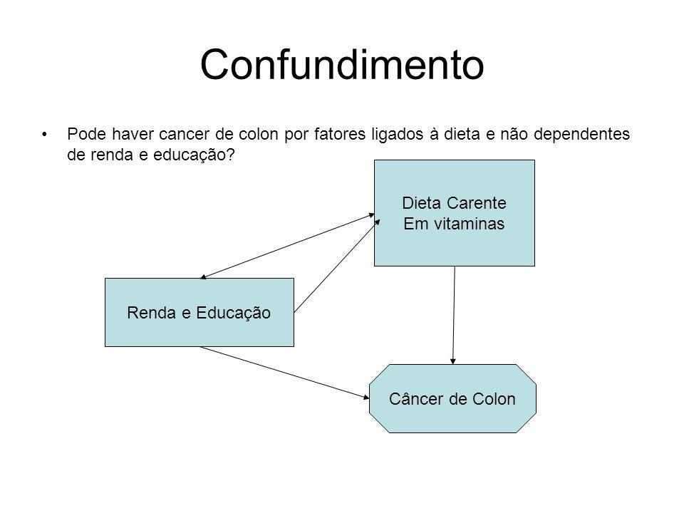 Confundimento Pode haver cancer de colon por fatores ligados à dieta e não dependentes de renda e educação? Dieta Carente Em vitaminas Renda e Educaçã