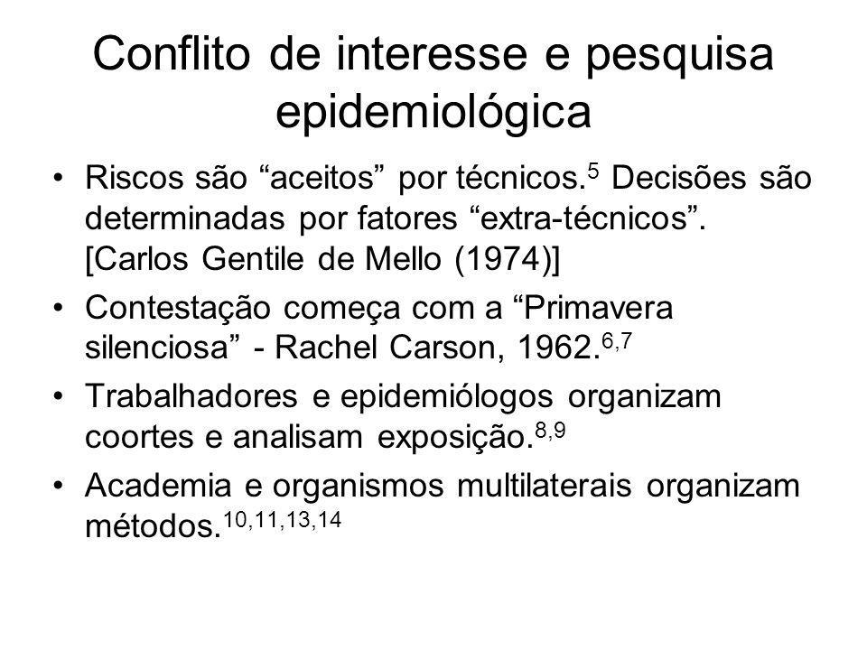 Conflito de interesse e pesquisa epidemiológica Riscos são aceitos por técnicos. 5 Decisões são determinadas por fatores extra-técnicos. [Carlos Genti