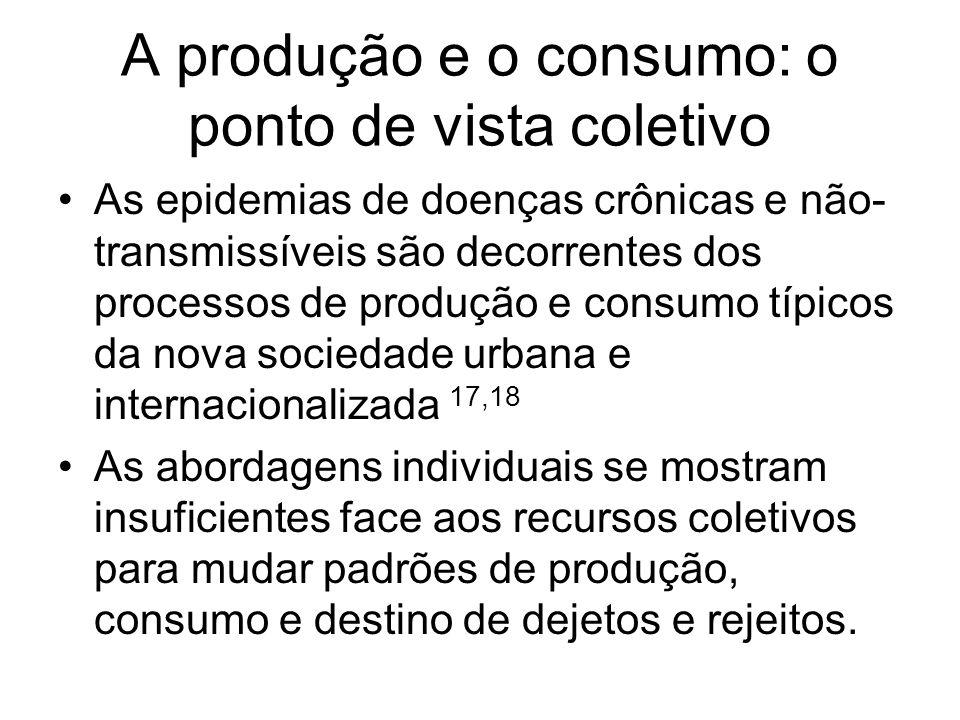 A produção e o consumo: o ponto de vista coletivo As epidemias de doenças crônicas e não- transmissíveis são decorrentes dos processos de produção e c
