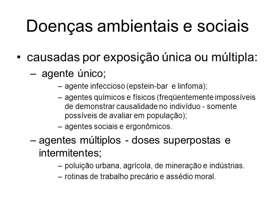 Doenças ambientais e sociais causadas por exposição única ou múltipla: – agente único; –agente infeccioso (epstein-bar e linfoma); –agentes químicos e
