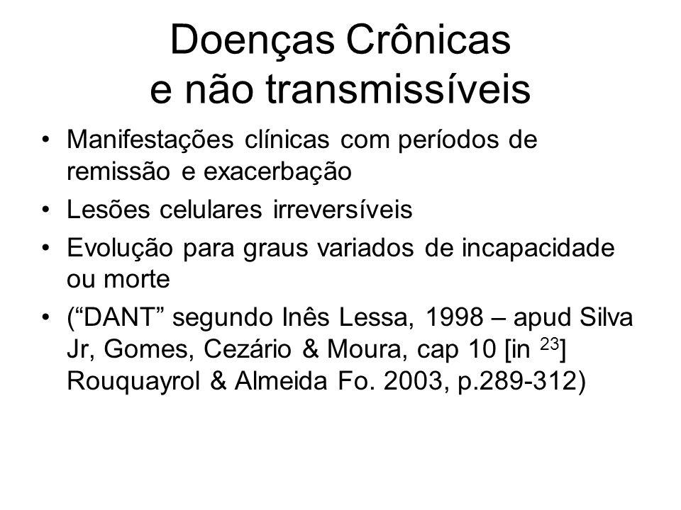 Doenças Crônicas e não transmissíveis Manifestações clínicas com períodos de remissão e exacerbação Lesões celulares irreversíveis Evolução para graus