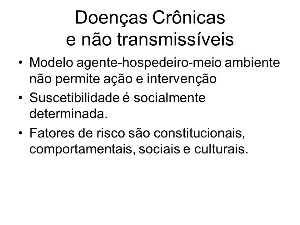 Doenças Crônicas e não transmissíveis Modelo agente-hospedeiro-meio ambiente não permite ação e intervenção Suscetibilidade é socialmente determinada.