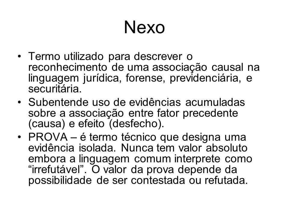 Nexo Termo utilizado para descrever o reconhecimento de uma associação causal na linguagem jurídica, forense, previdenciária, e securitária. Subentend