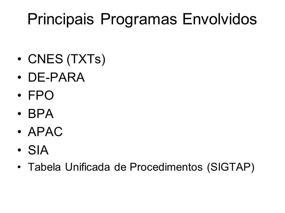 Principais Programas Envolvidos CNES (TXTs) DE-PARA FPO BPA APAC SIA Tabela Unificada de Procedimentos (SIGTAP)