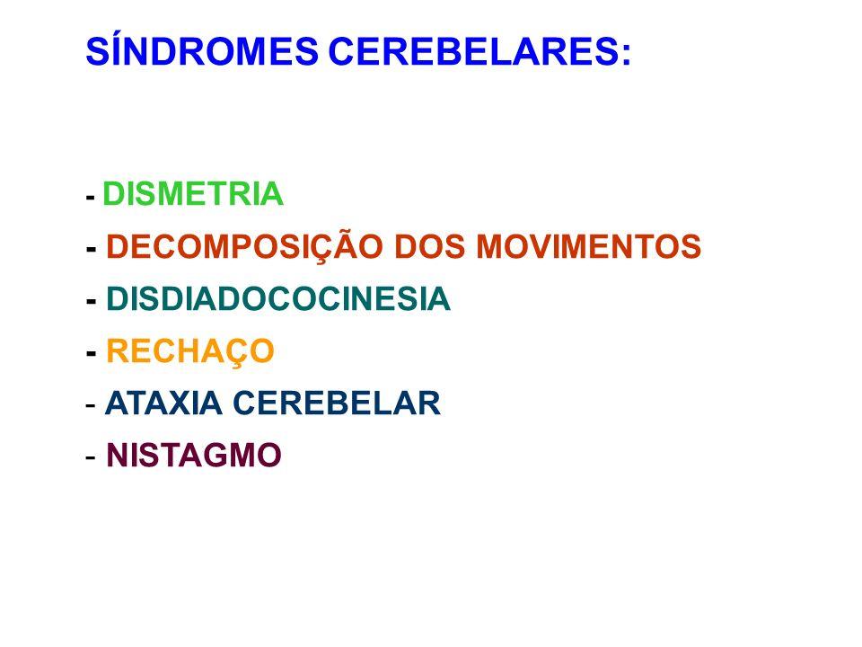 SÍNDROMES CEREBELARES: - DISMETRIA - DECOMPOSIÇÃO DOS MOVIMENTOS - DISDIADOCOCINESIA - RECHAÇO - ATAXIA CEREBELAR - NISTAGMO
