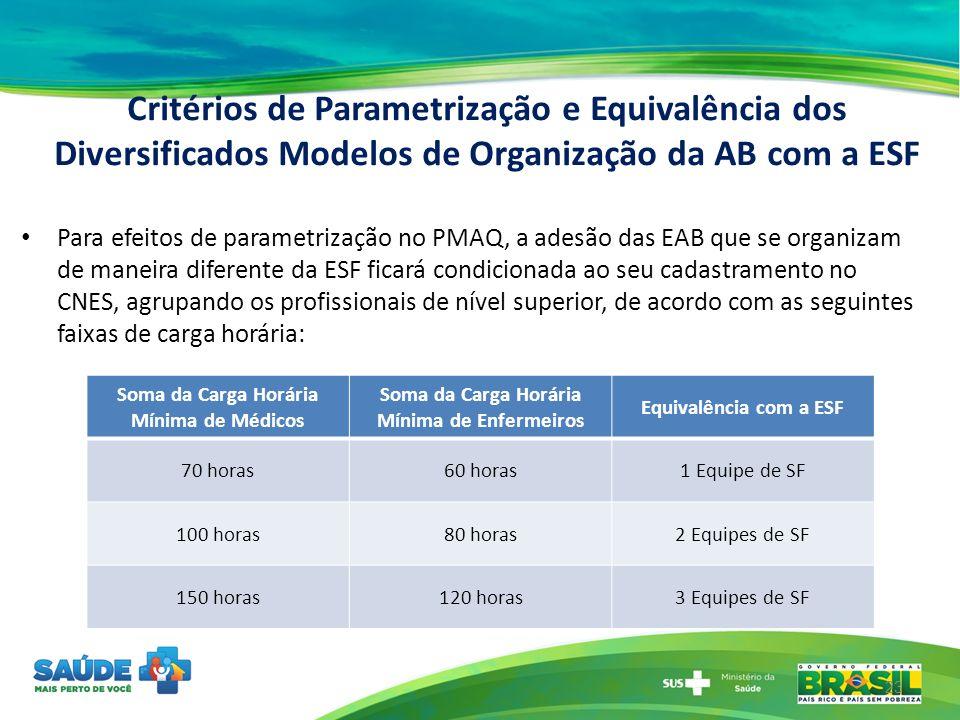Critérios de Parametrização e Equivalência dos Diversificados Modelos de Organização da AB com a ESF Para efeitos de parametrização no PMAQ, a adesão