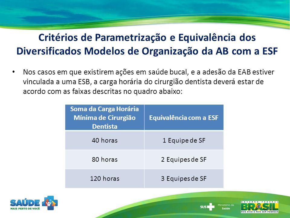 Critérios de Parametrização e Equivalência dos Diversificados Modelos de Organização da AB com a ESF Nos casos em que existirem ações em saúde bucal,