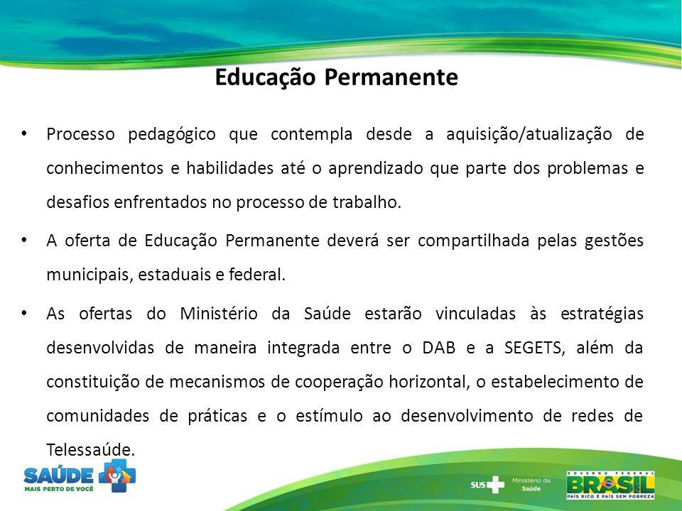 Educação Permanente 33 Processo pedagógico que contempla desde a aquisição/atualização de conhecimentos e habilidades até o aprendizado que parte dos