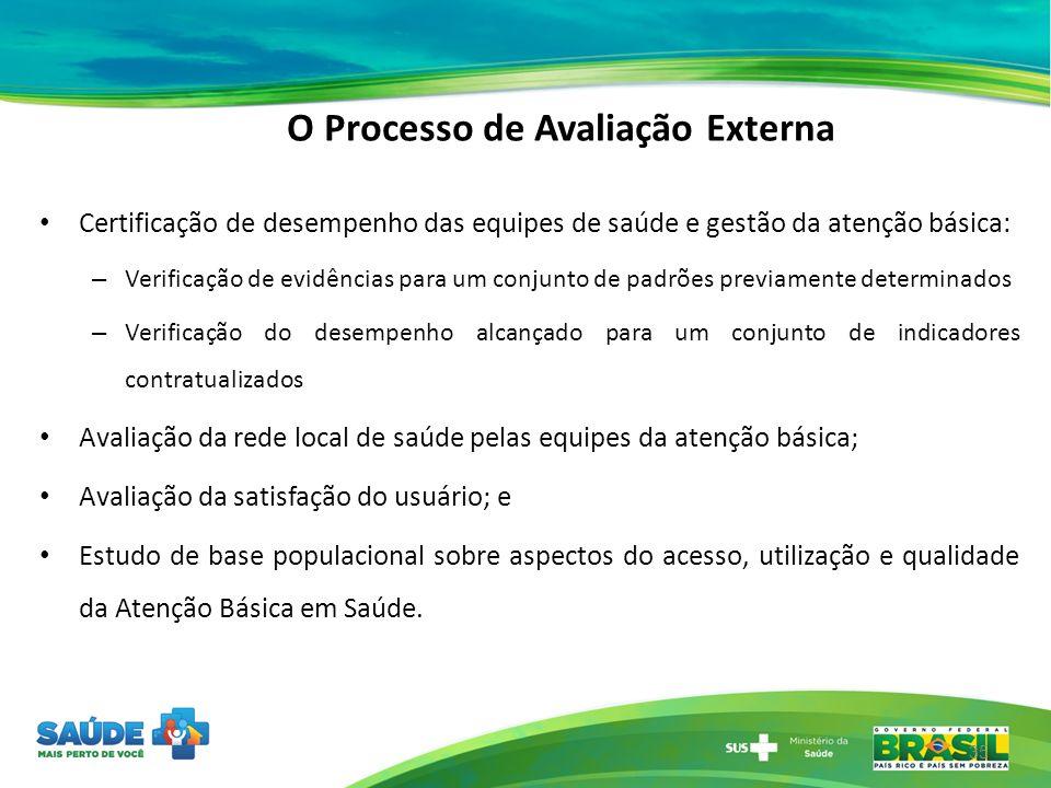 O Processo de Avaliação Externa 35 Certificação de desempenho das equipes de saúde e gestão da atenção básica: – Verificação de evidências para um con