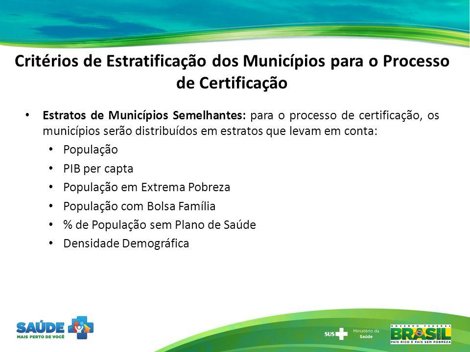 Estratos de Municípios Semelhantes: para o processo de certificação, os municípios serão distribuídos em estratos que levam em conta: População PIB pe
