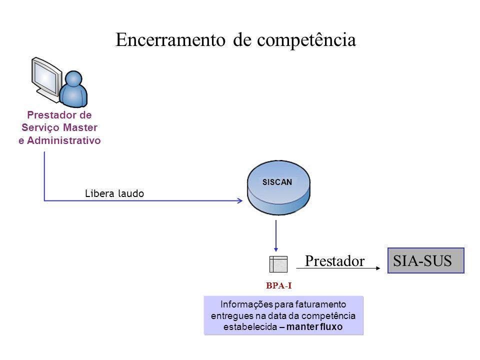 Encerramento de competência Libera laudo Prestador de Serviço Master e Administrativo SISCAN BPA-I Informações para faturamento entregues na data da c