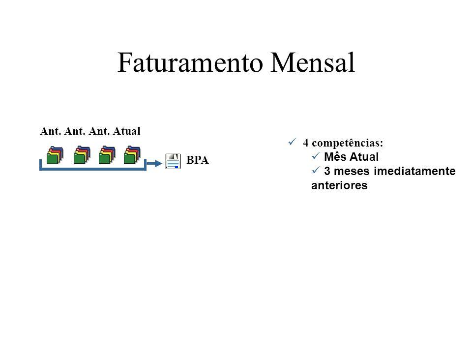 Faturamento Mensal BPA 4 competências: Mês Atual 3 meses imediatamente anteriores Ant. Ant. Ant. Atual