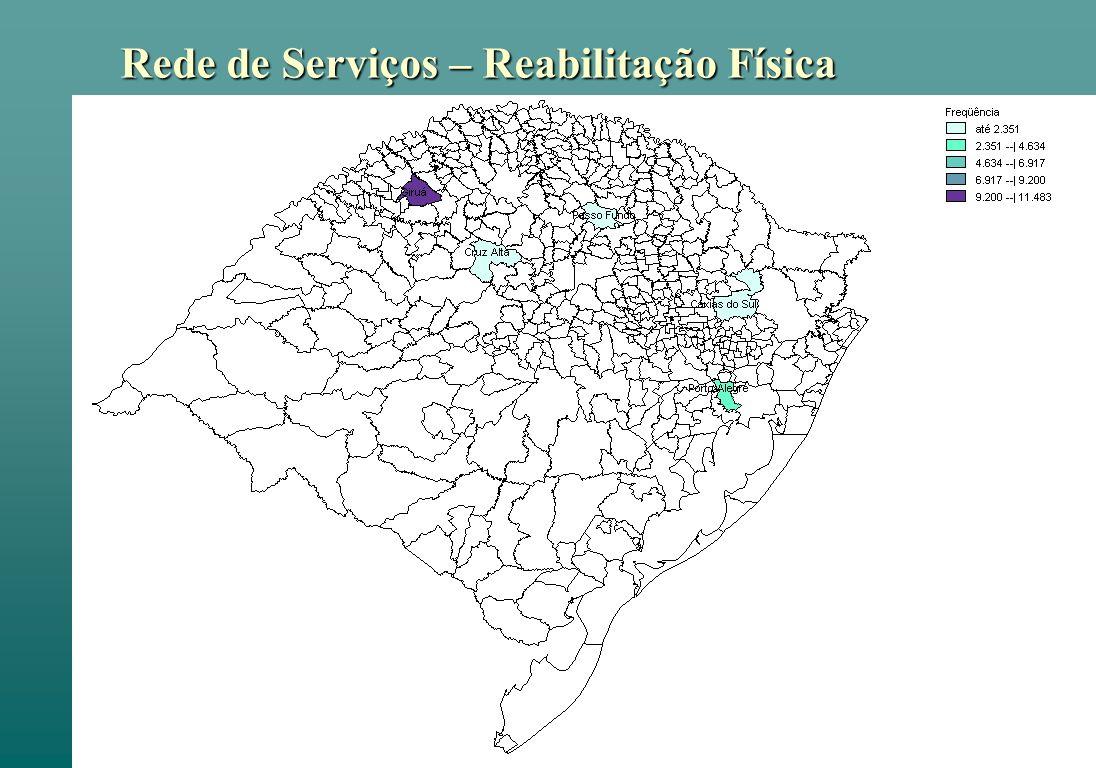 Rede de Serviços – Reabilitação Física
