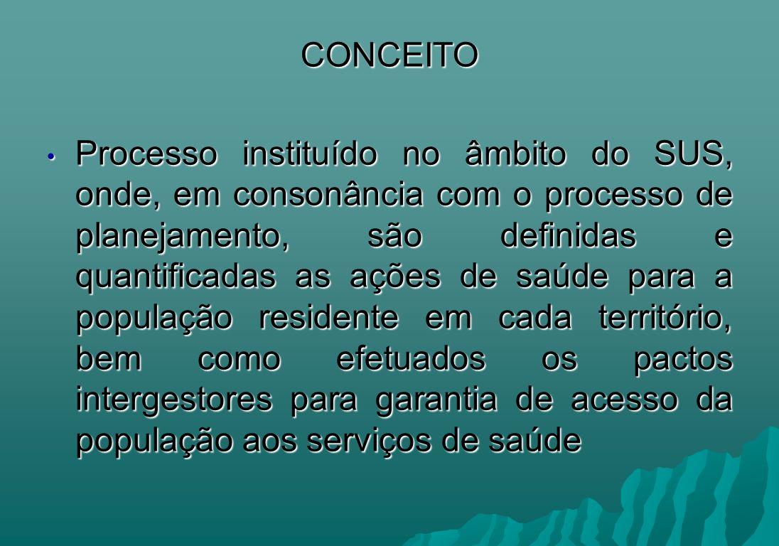 CONCEITO Processo instituído no âmbito do SUS, onde, em consonância com o processo de planejamento, são definidas e quantificadas as ações de saúde pa