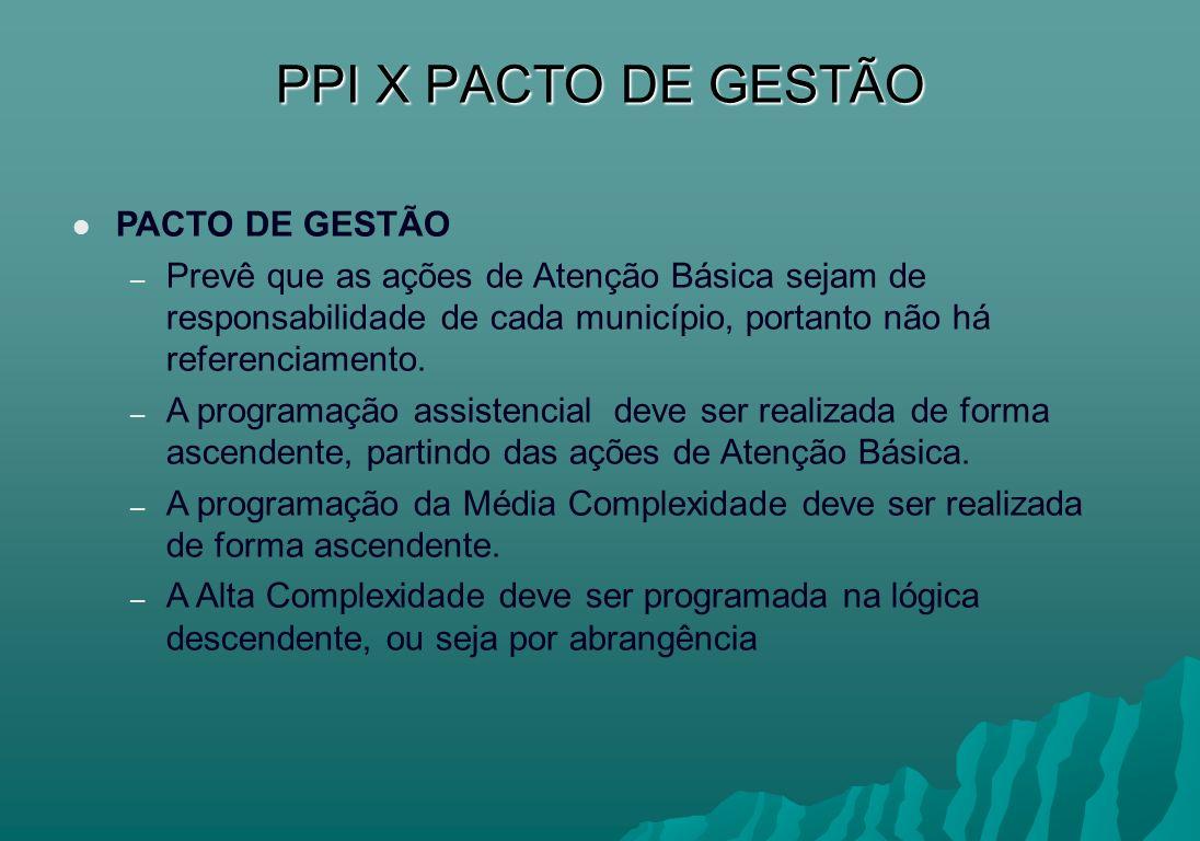 PPI X PACTO DE GESTÃO PACTO DE GESTÃO – Prevê que as ações de Atenção Básica sejam de responsabilidade de cada município, portanto não há referenciame