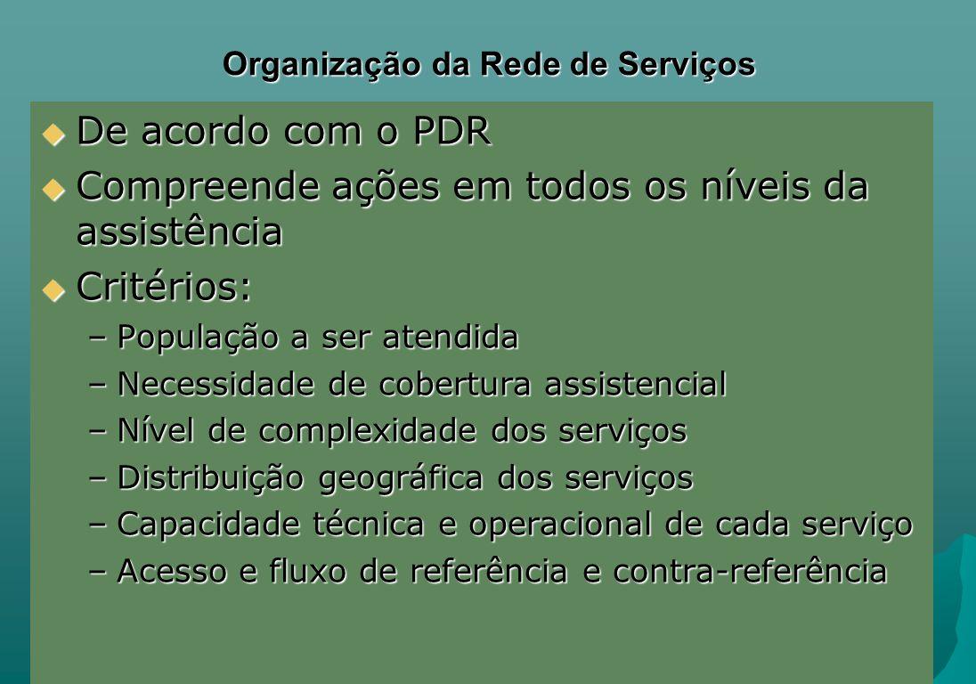Organização da Rede de Serviços De acordo com o PDR De acordo com o PDR Compreende ações em todos os níveis da assistência Compreende ações em todos o