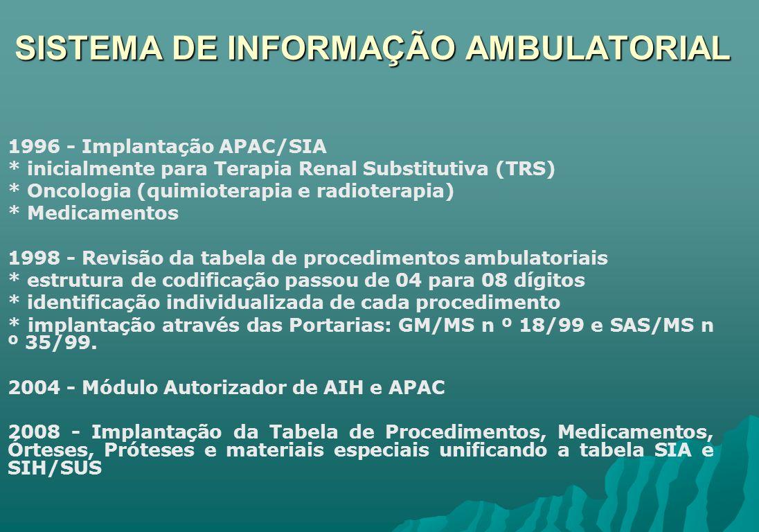 SISTEMA DE INFORMAÇÃO AMBULATORIAL 1996 - Implantação APAC/SIA * inicialmente para Terapia Renal Substitutiva (TRS) * Oncologia (quimioterapia e radio