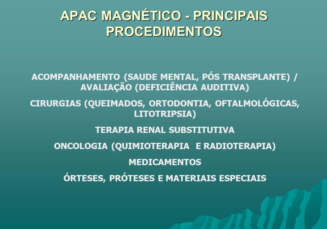 APAC MAGNÉTICO - PRINCIPAIS PROCEDIMENTOS ACOMPANHAMENTO (SAUDE MENTAL, PÓS TRANSPLANTE) / AVALIAÇÃO (DEFICIÊNCIA AUDITIVA) CIRURGIAS (QUEIMADOS, ORTO