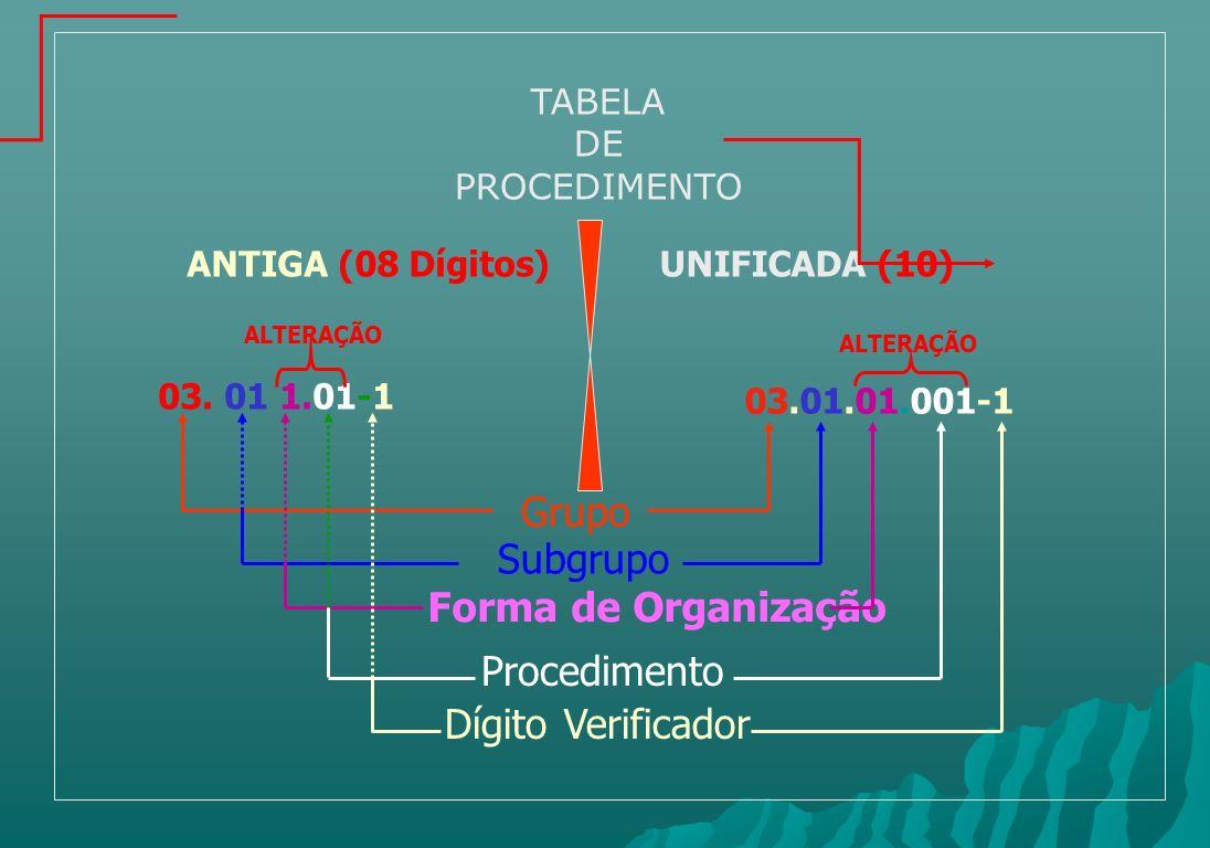 ANTIGA (08 Dígitos) UNIFICADA (10) 03.01.01.001-1 03. 01 1.01-1 ALTERAÇÃO Grupo Subgrupo Forma de Organização Procedimento Dígito Verificador ALTERAÇÃ