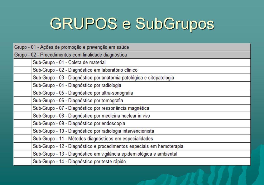 GRUPOS e SubGrupos
