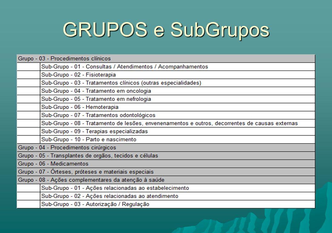 EXEMPLO DE ESTRUTURA GRUPO 02: PROCEDIMENTO COM FINALIDADE DIAGNÓSTICA SUBGRUPO 11: MÉTODOS DIAGNÓSTICOS EM ESPECIALIDADES FORMA DE ORGANIZAÇÃO 07: Diagnóstico em Otorrinolaringologia/Fonoaudiologia