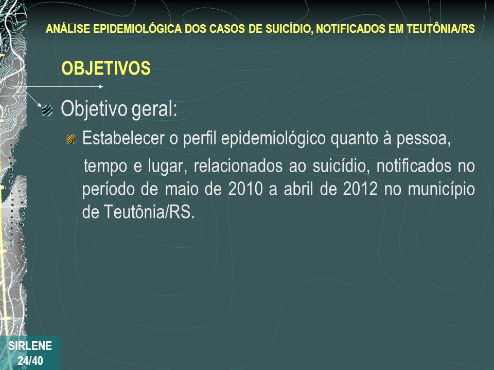 Objetivo geral: Estabelecer o perfil epidemiológico quanto à pessoa, tempo e lugar, relacionados ao suicídio, notificados no período de maio de 2010 a