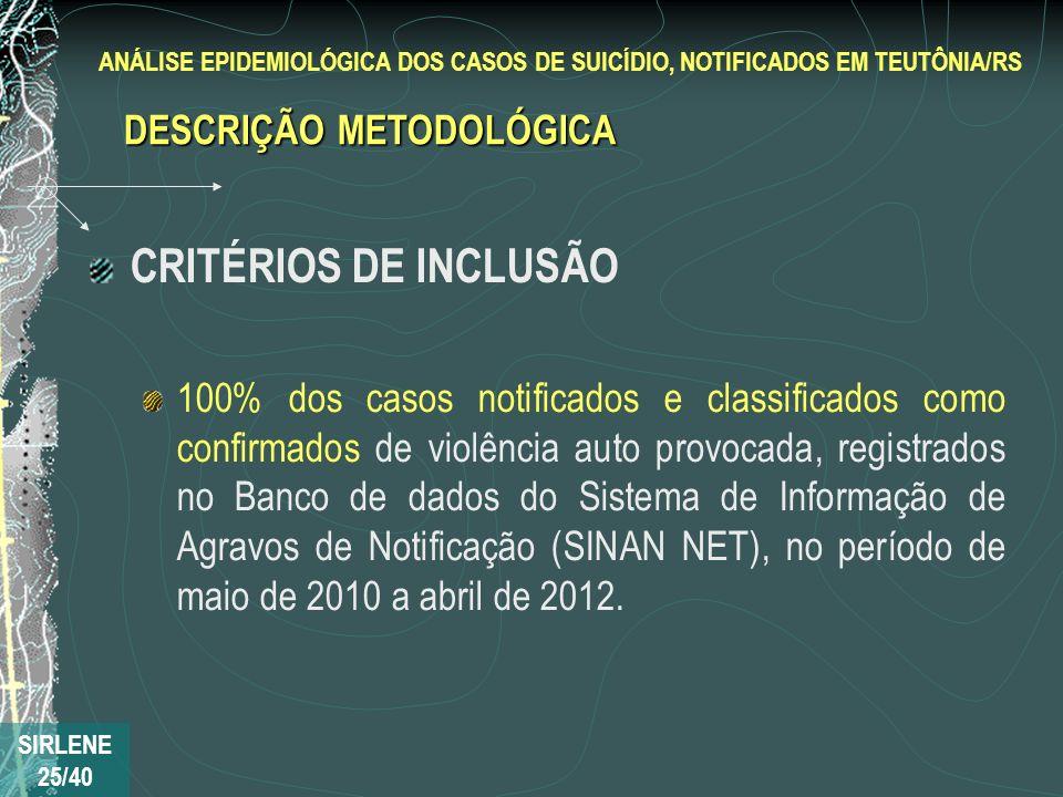 CRITÉRIOS DE INCLUSÃO 100% dos casos notificados e classificados como confirmados de violência auto provocada, registrados no Banco de dados do Sistem