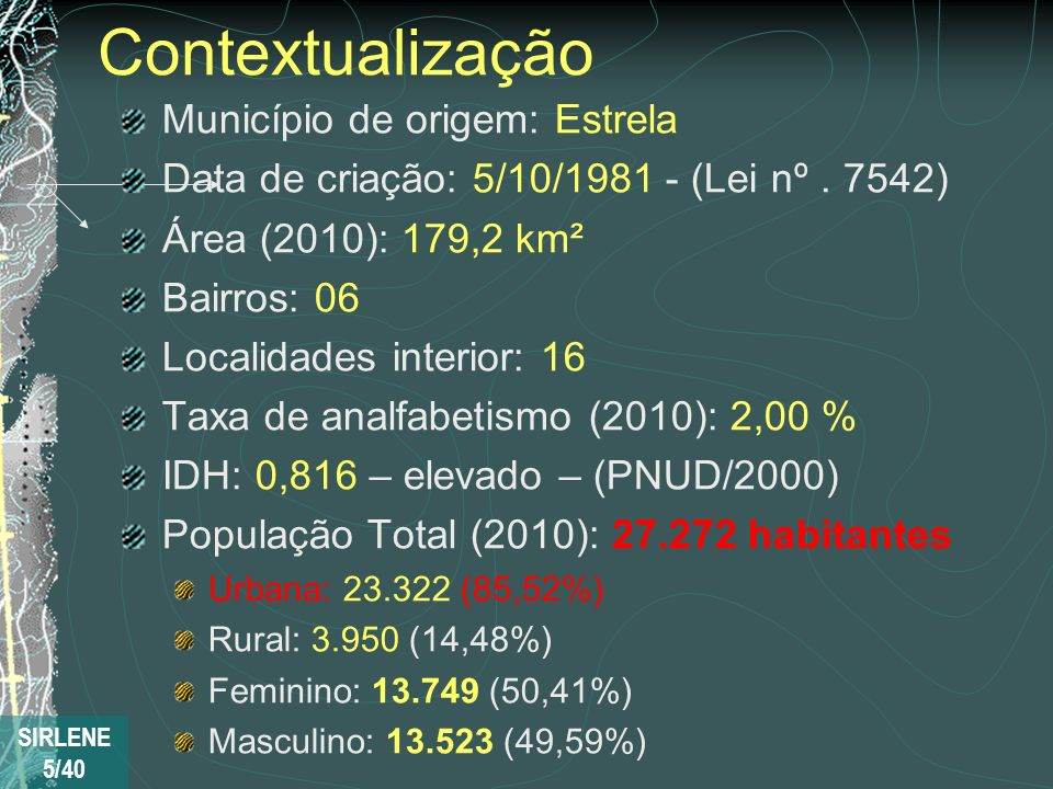 Contextualização Município de origem: Estrela Data de criação: 5/10/1981 - (Lei nº. 7542) Área (2010): 179,2 km² Bairros: 06 Localidades interior: 16