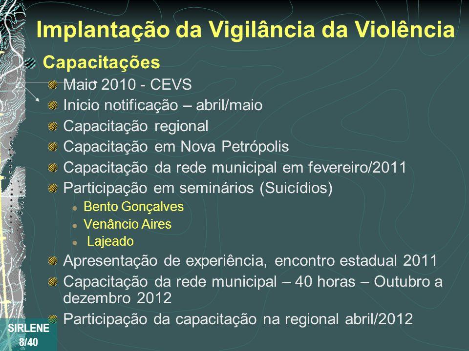 Implantação da Vigilância da Violência Capacitações Maio 2010 - CEVS Inicio notificação – abril/maio Capacitação regional Capacitação em Nova Petrópol