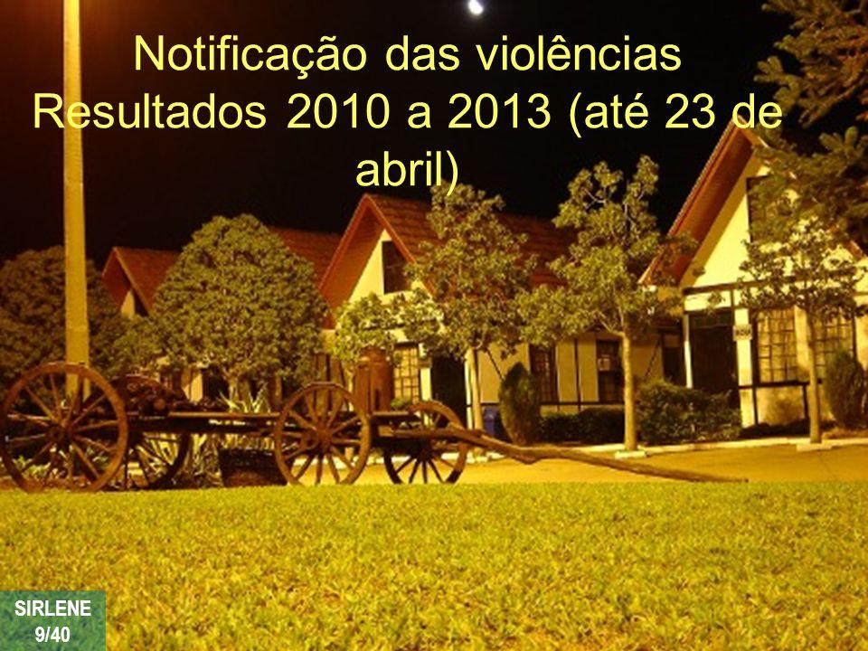 Notificação de violência 85,13 % Teutônia 14,92% outras cidades ANONº notificações 20102010 55 2011183183 2012203 201355 496 casos notificados SIRLENE 10/40