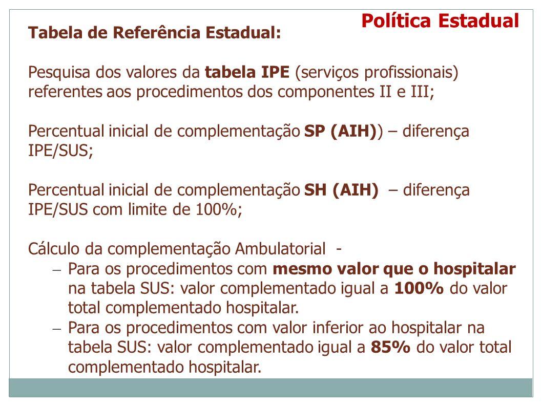 Política Estadual Tabela de Referência Estadual: Pesquisa dos valores da tabela IPE (serviços profissionais) referentes aos procedimentos dos componen