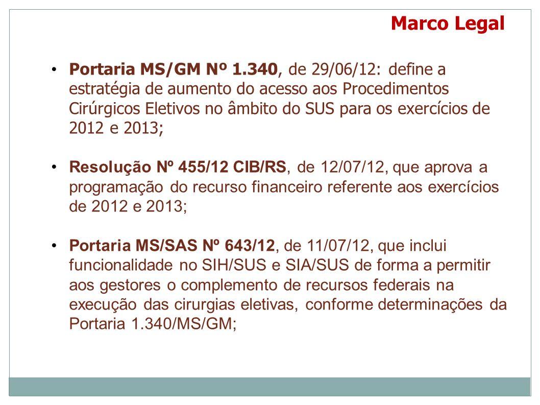 Portaria MS/GM Nº 1.340, de 29/06/12: define a estratégia de aumento do acesso aos Procedimentos Cirúrgicos Eletivos no âmbito do SUS para os exercíci