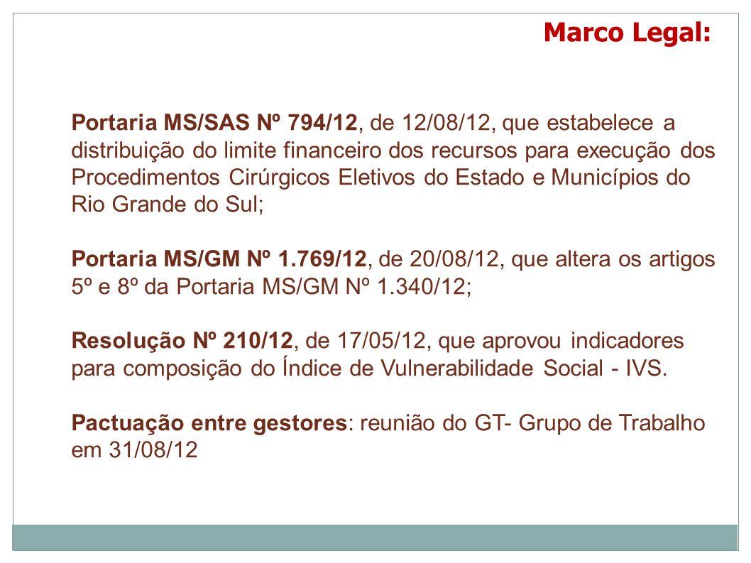Portaria MS/SAS Nº 794/12, de 12/08/12, que estabelece a distribuição do limite financeiro dos recursos para execução dos Procedimentos Cirúrgicos Ele