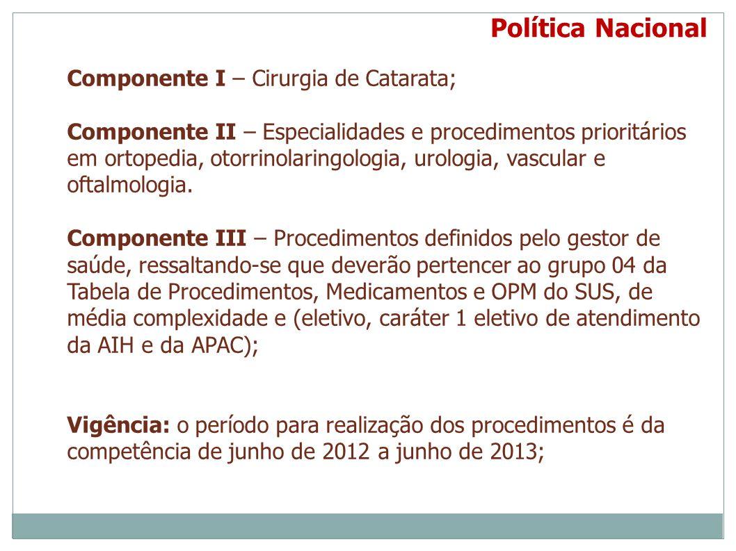 Componente I – Cirurgia de Catarata; Componente II – Especialidades e procedimentos prioritários em ortopedia, otorrinolaringologia, urologia, vascula