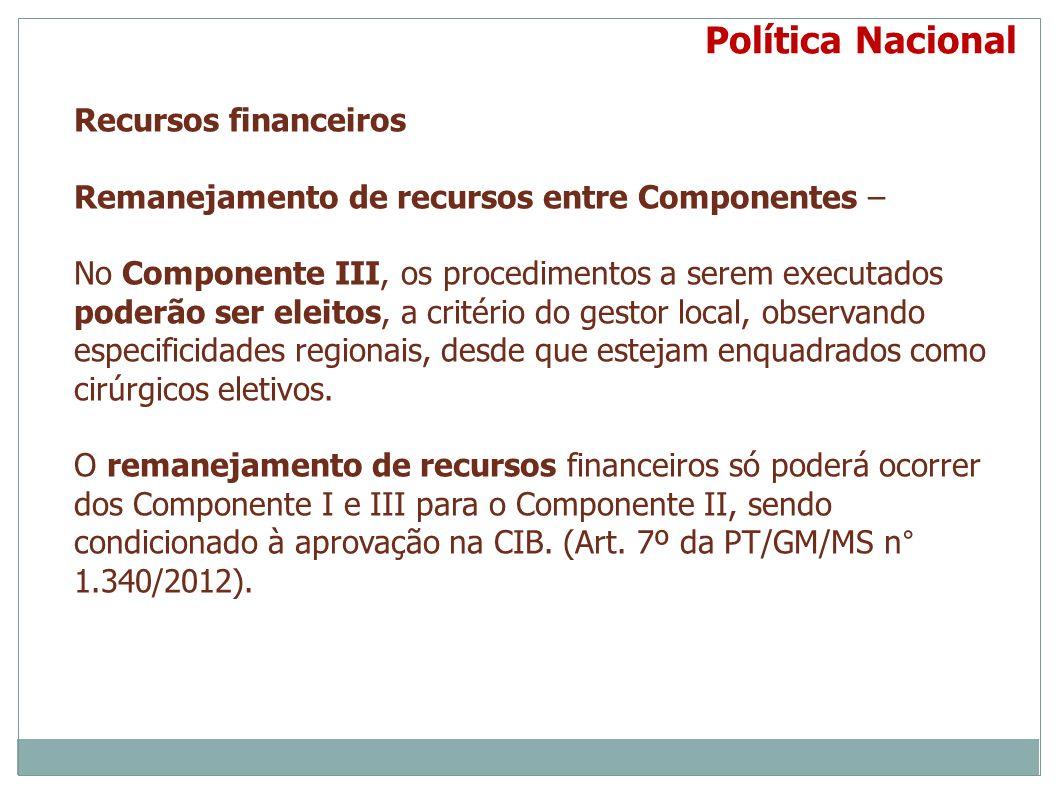 Política Nacional Recursos financeiros Remanejamento de recursos entre Componentes – No Componente III, os procedimentos a serem executados poderão se