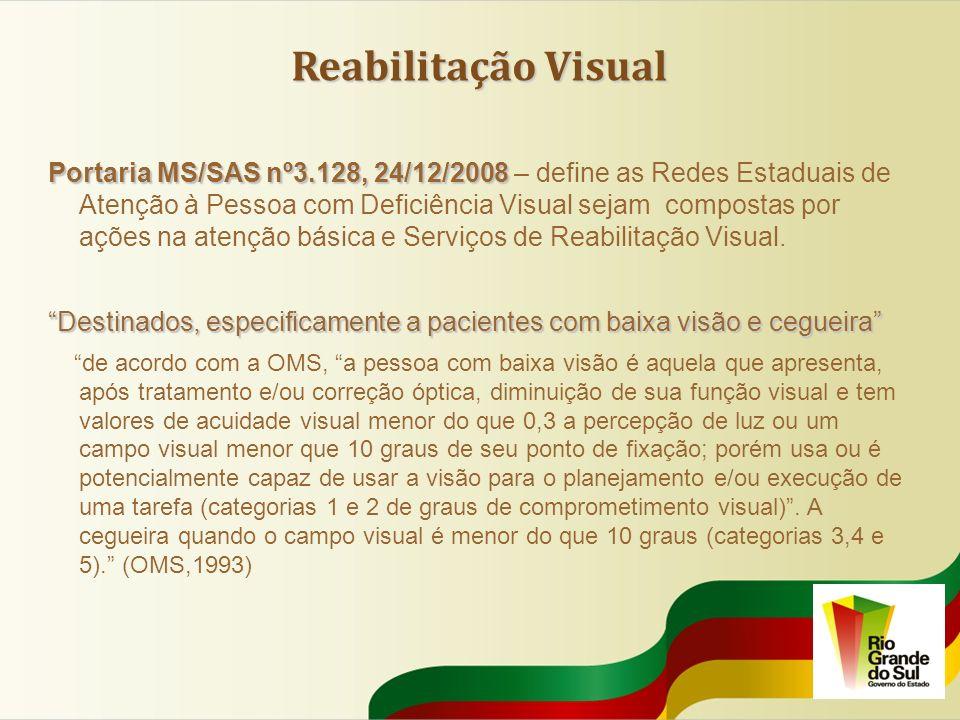Reabilitação Visual Portaria MS/SAS nº3.128, 24/12/2008 Portaria MS/SAS nº3.128, 24/12/2008 – define as Redes Estaduais de Atenção à Pessoa com Deficiência Visual sejam compostas por ações na atenção básica e Serviços de Reabilitação Visual.